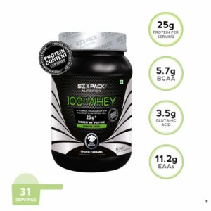 WHEY Protein – SIX PACK NUTRITION